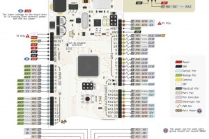 Arduino Mega 2560 Pin Diagram