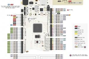 Arduino Mega 2560 Pin Diagram
